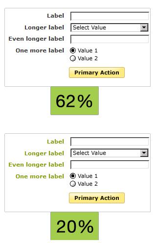 62%が項目名を太文字にしています