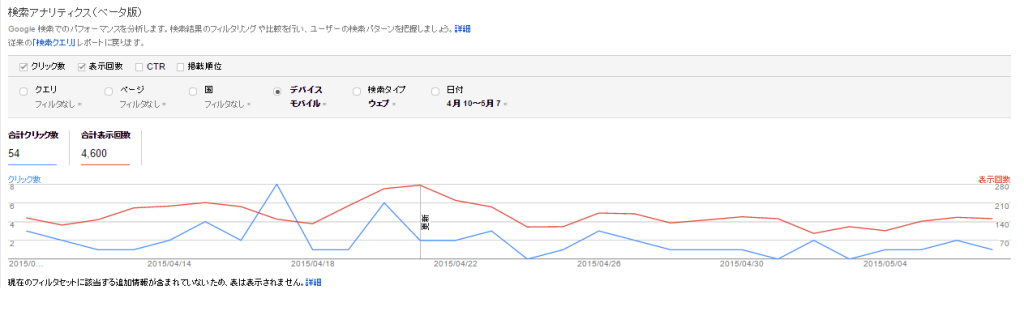 search-analytics-comparison