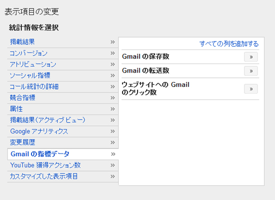 ウェブサイトへのGmailのクリック数
