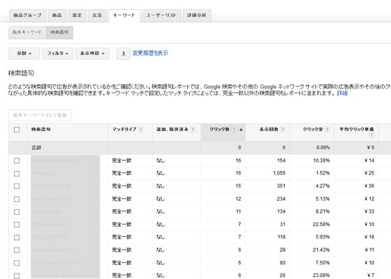 ショッピングキャンペーンの検索クエリの表示